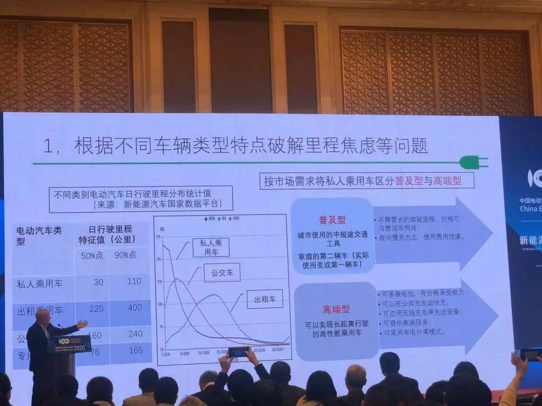 智库说|王秉刚:给补贴退坡后的中国电动车十个建议