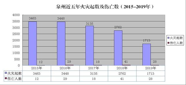 两当县的人口总数和经济总量_甘肃陇南两当县人口