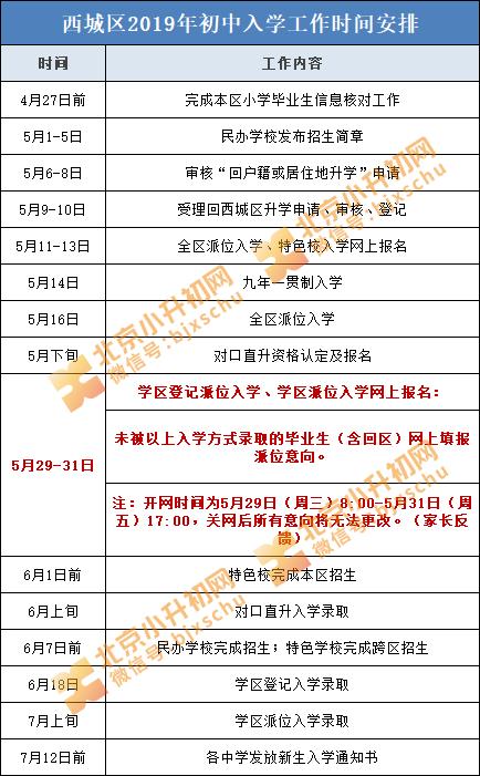 北京小升初何时正式启动?16区入学日程表提前知晓!