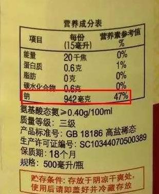 【年货选购1】怎么才能选到一瓶让你满意的酱油?