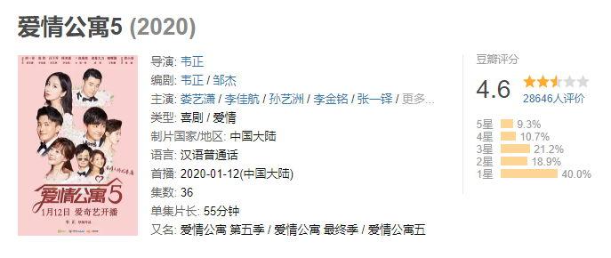 《爱情公寓5》正式开播:口碑大不如前,豆瓣仅4.5分