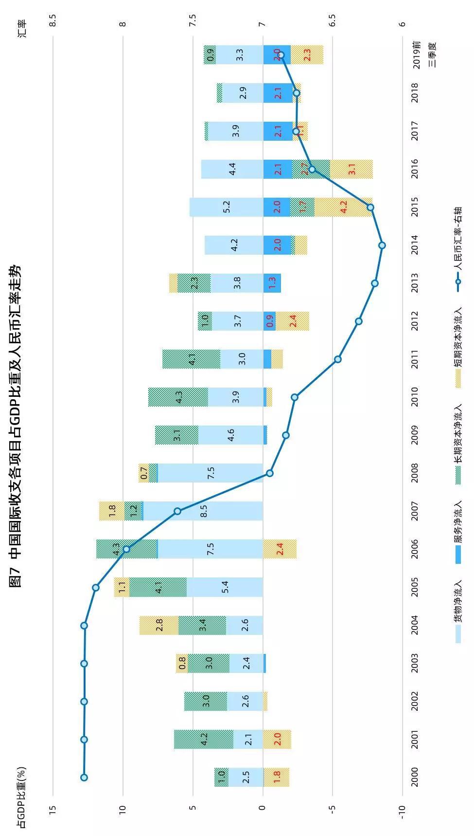 gdp口径_光大证券 省级GDP暗藏玄机 环保督察负面影响在缩小(2)