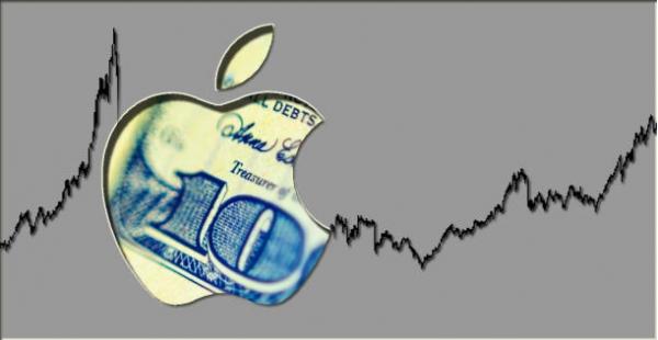 为何选择ava爱华澳洲交易苹果股票