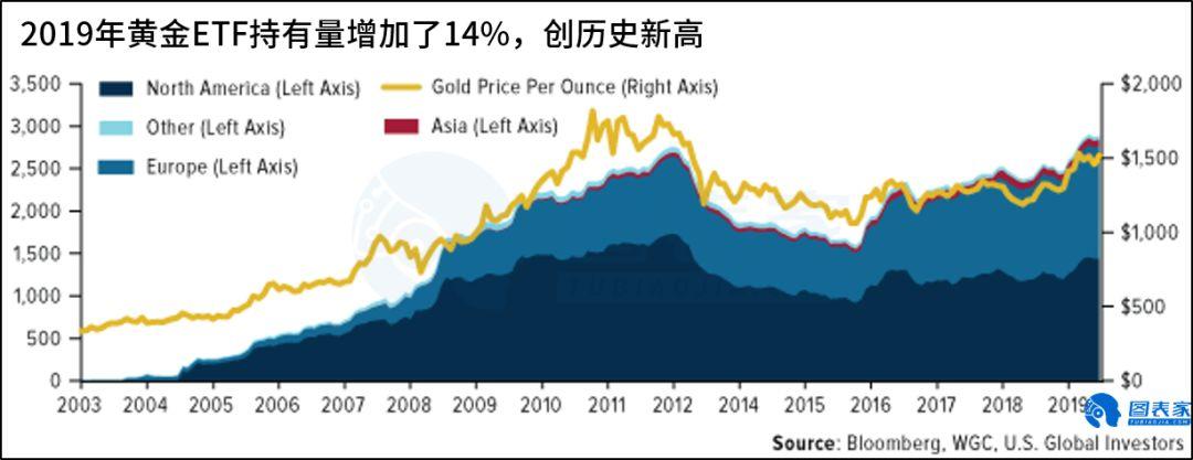 美元指数出现看跌死叉,黄金或受支撑走高