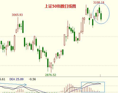 http://www.weixinrensheng.com/caijingmi/1493564.html