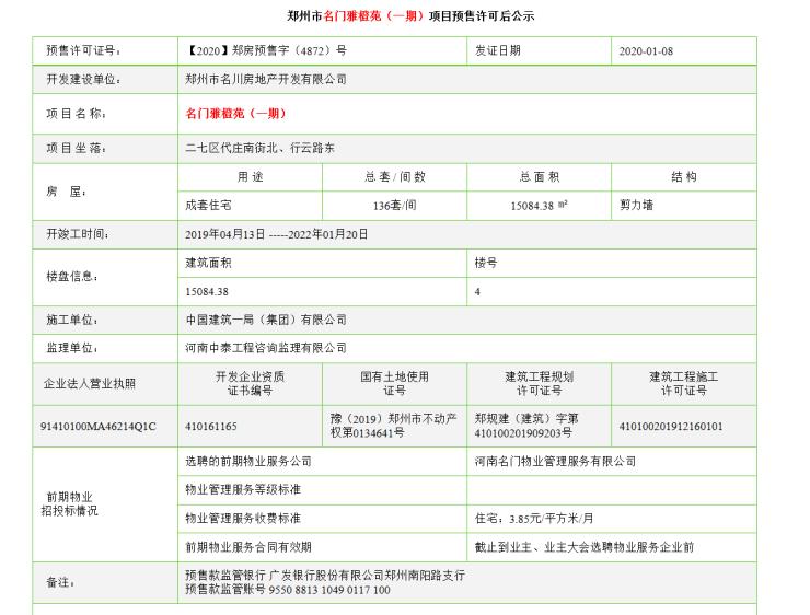 【拿证播报】春节不打烊,郑州近一周共1543套房源获预售证!
