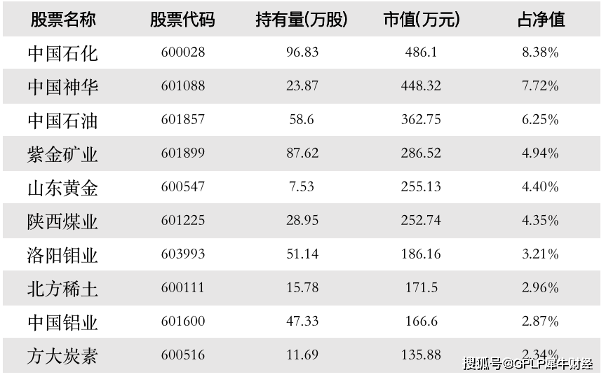 """原创             银华鑫瑞管理规模缩水近九成 8年""""零分红""""基民好惨"""