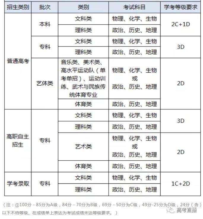 http://www.szminfu.com/wenhuayichan/47610.html