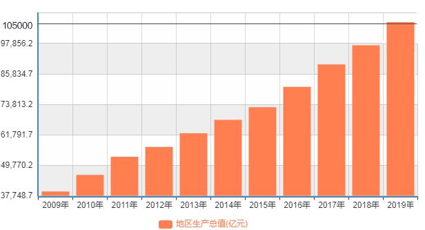 2018年澳洲经济总量是世界第几_澳洲龙虾