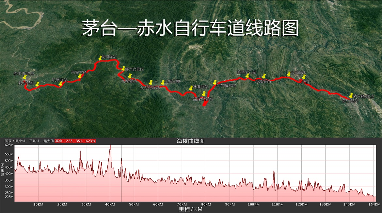 探索网红车道,茅台—赤水自行车专用道骑行全攻略