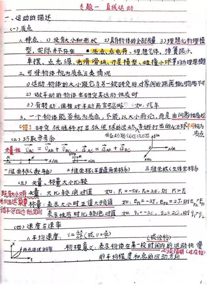 【物理笔记】物理学霸超级手写笔记曝光,太牛了