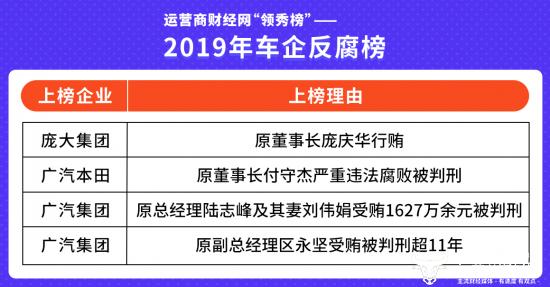 """男人的小鸡有多长运营商财经网推""""2019车企反"""