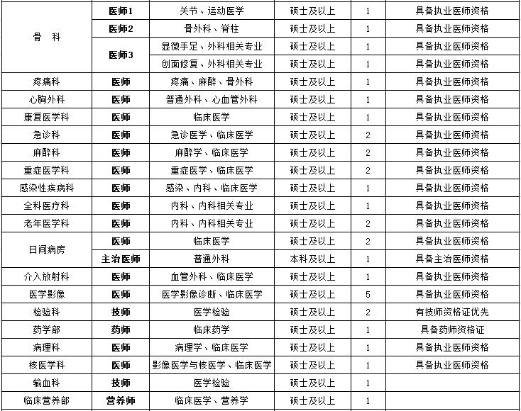 2020年晋城出生人口_晋城2020年整体规划图