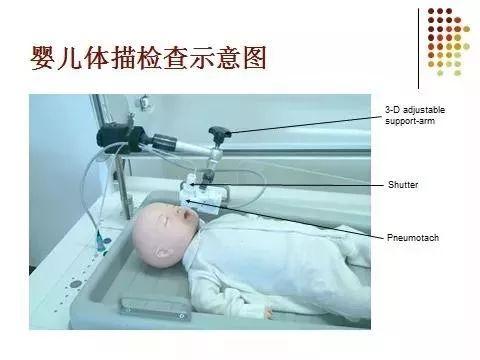 [婴幼儿肺功能检查]
