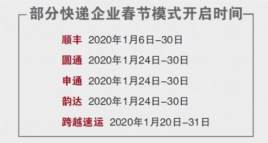 首次承诺配送时效 快三企业开启春节模式-一定牛快三app平台官网下载