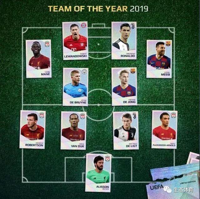 欧足联年度最佳阵容:C罗连续13年入围,利物浦五人入选