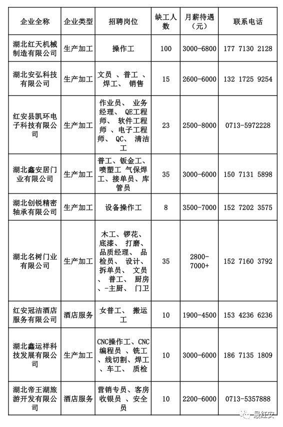 红安县有多少人口2020_红安县地图