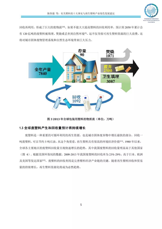 陈述公布:有关塑料的十大事实与再生塑料财产