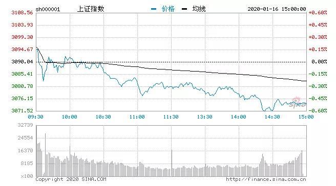 日本政府下调gdp_德拉基制造欧元 惊魂夜 美政府是否关门今晚见分晓