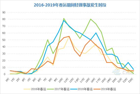 两公布一提示:春节假期山东境内禁止危险物品运输车辆通行!