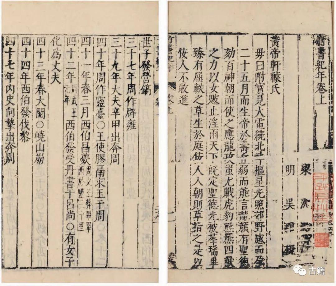王震中:中国王权的诞生 ——兼论王权与夏商西