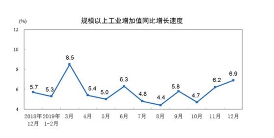 2019年中国gdp总量多少美元_2019年中国人均GDP超1万美元 之后会发生什么