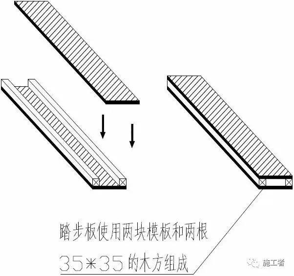 <b>这样加固楼梯踏步模板,从此告别缺棱少角</b>