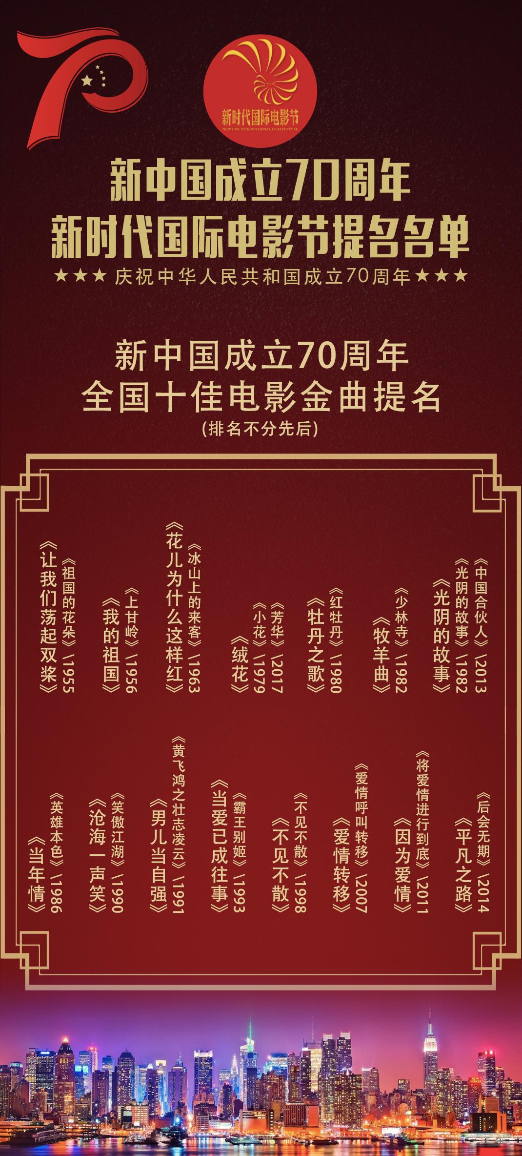 新时代国际电影节全国十佳电影金曲提名《绒花》《平凡之路》入围