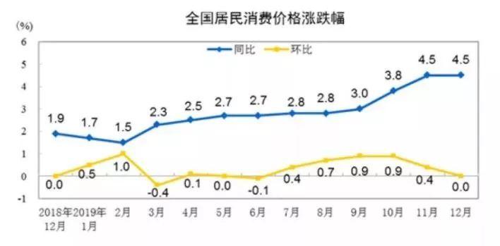 人口死亡增长率_中国人口增长率变化图