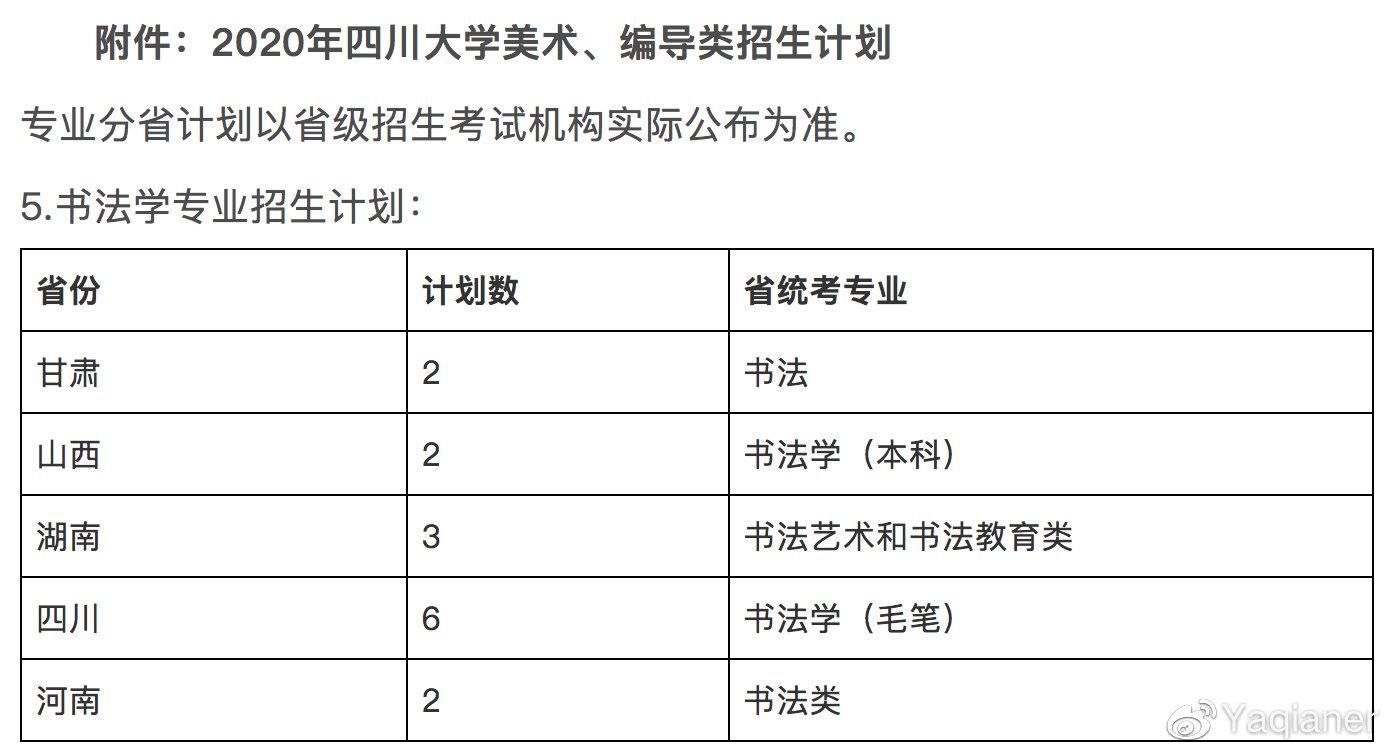 2020年河南编导文化_河南|郑州轻工业大学2017-2020年在河南各专业录取分