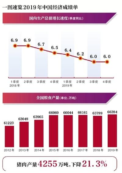 GDP过百万亿了_赵鑫胜利 8.29午评GDP来袭黄金迎大行情 跟上操作等翻仓