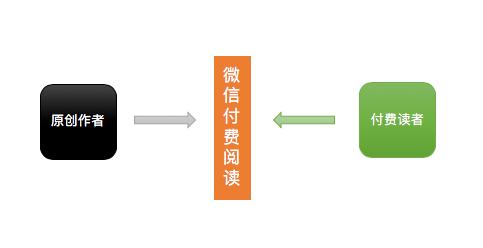 幸运飞艇闲聊计划网投:创业知识包括哪些知识:向日葵seo团队