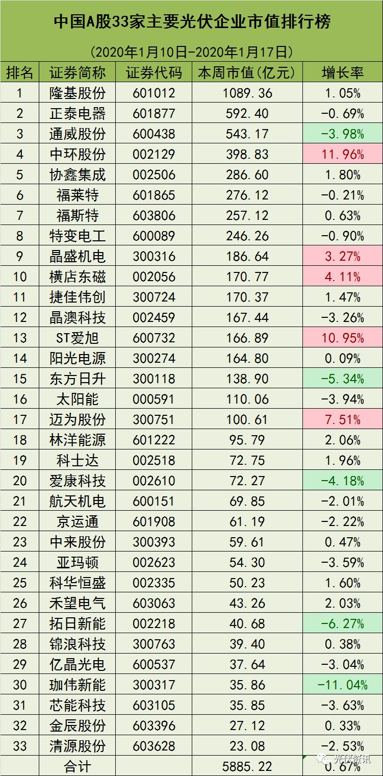 http://www.jienengcc.cn/gongchengdongtai/184683.html