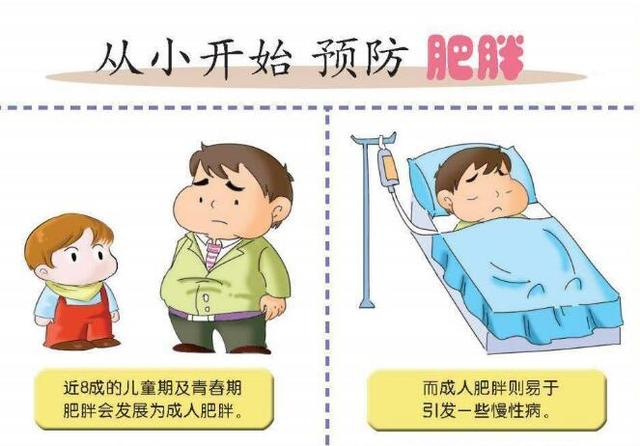 孩子正在长身体,有哪些营养必不可少?家长注意这五点很重要!