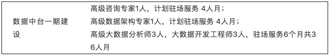 国际老人节海关数据中台一期:半云科技 147.6 万元中标