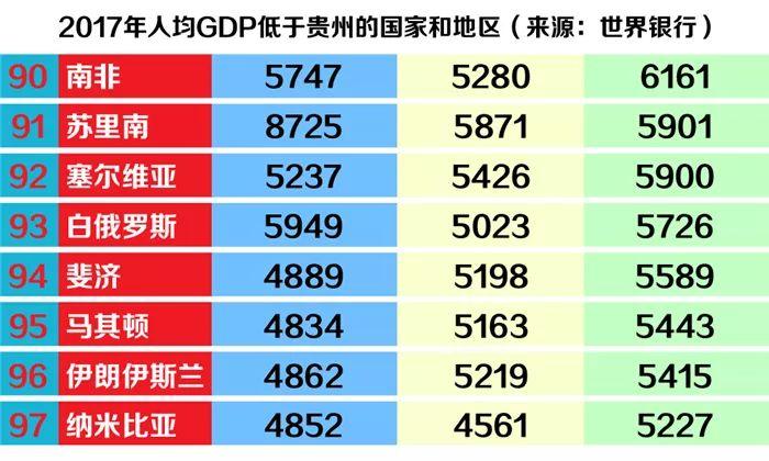 贵州人均gdp_贵州地图