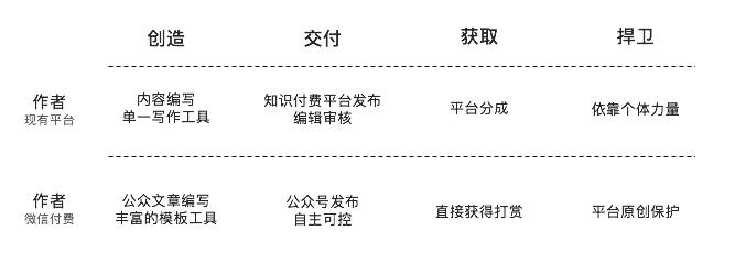 苏州棋牌:知识试炼魔兽世界:2020京考面试热点:强化知识产权保护付费迎来重