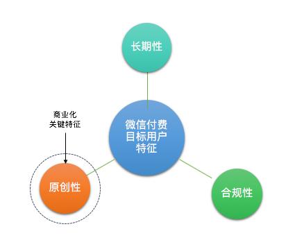 赛车计划软件:seo优化知识:十大知识付费平台有哪些?