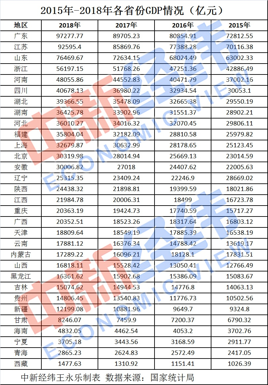 汕头GDP目标2035_汕头小公园图片