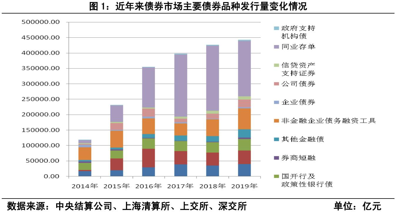 石家庄卫生信息网央行:2019年股票市