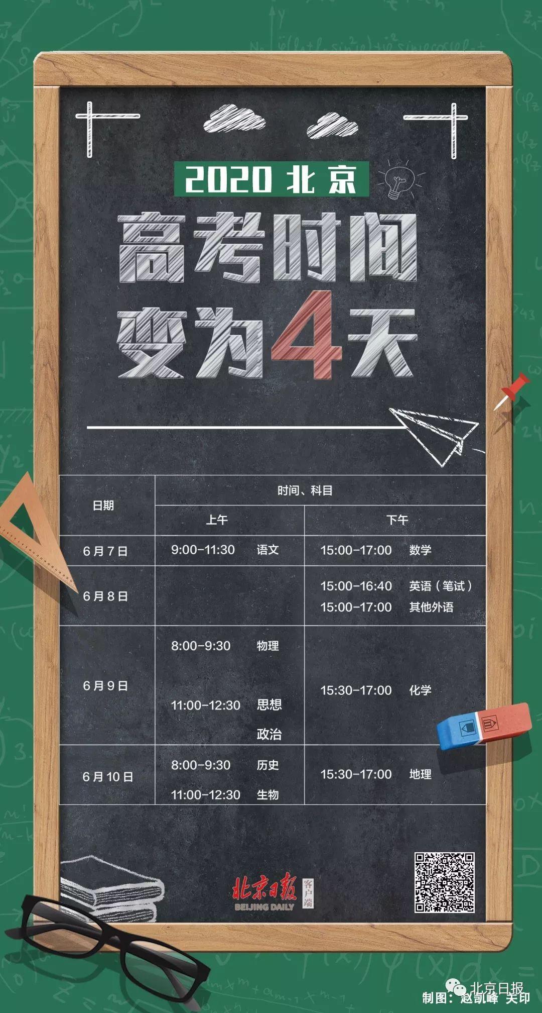 好看的娱乐节目北京高考时间变为4天!本科普通批设30个平行志愿
