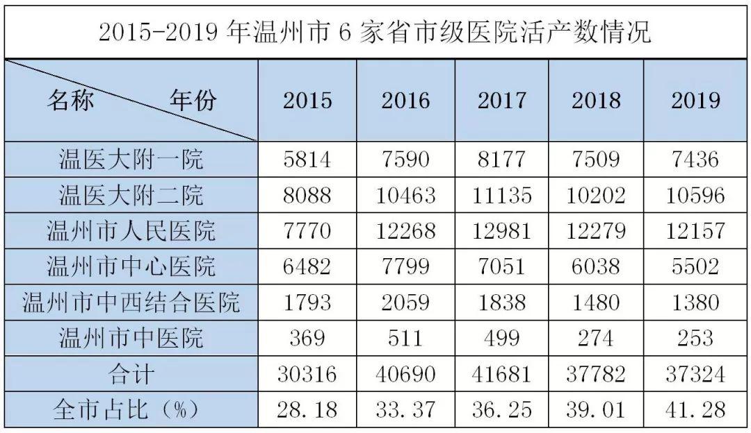 东营2019出生人口数_2019年东营台风图片