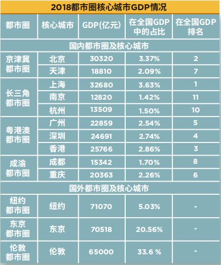 深圳市南山人才市场中国都市圈发展迎来庞大空
