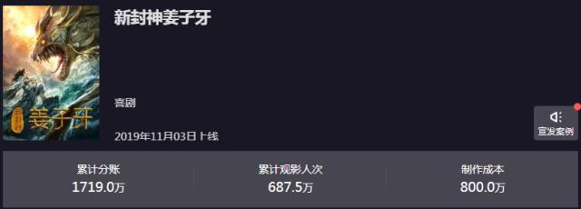 票房大卖1719万,观影人次破687万,陈浩民终于为自己正名了插图(4)