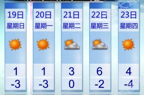 除夕前大连的天气是这样的,下一轮冷空气竟然这一天到......: