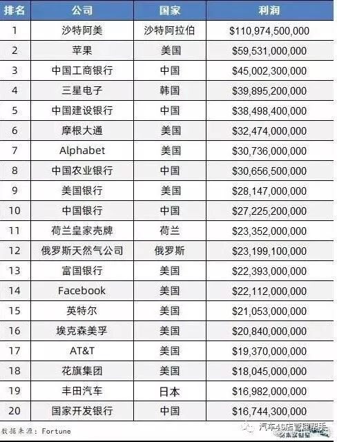 2019全球企业排行_2019全球保险行业排名 世界保险公司十大排名2019
