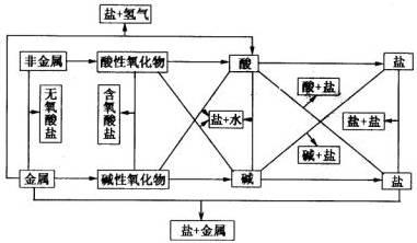 玩云南11选5群