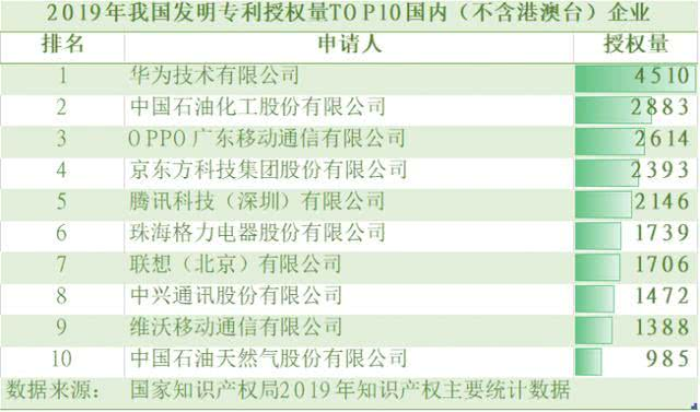 http://www.reviewcode.cn/yanfaguanli/113038.html