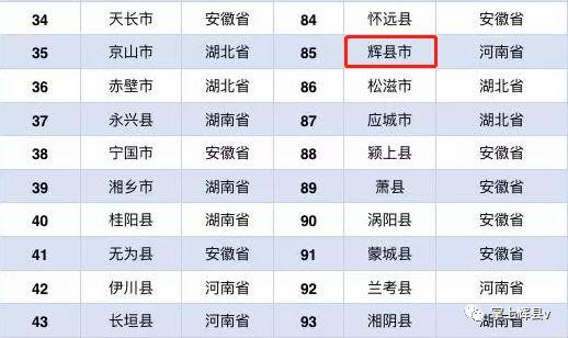 辉县地区经济总量_辉县地图高清版大地图