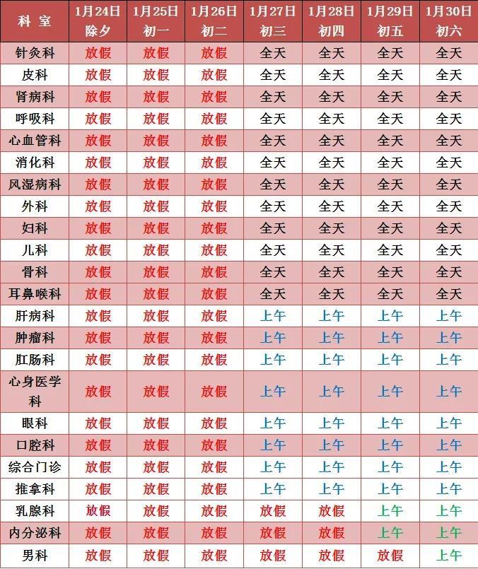 【最全!京城40家医院2020春节门急诊就诊指南,值得收藏】